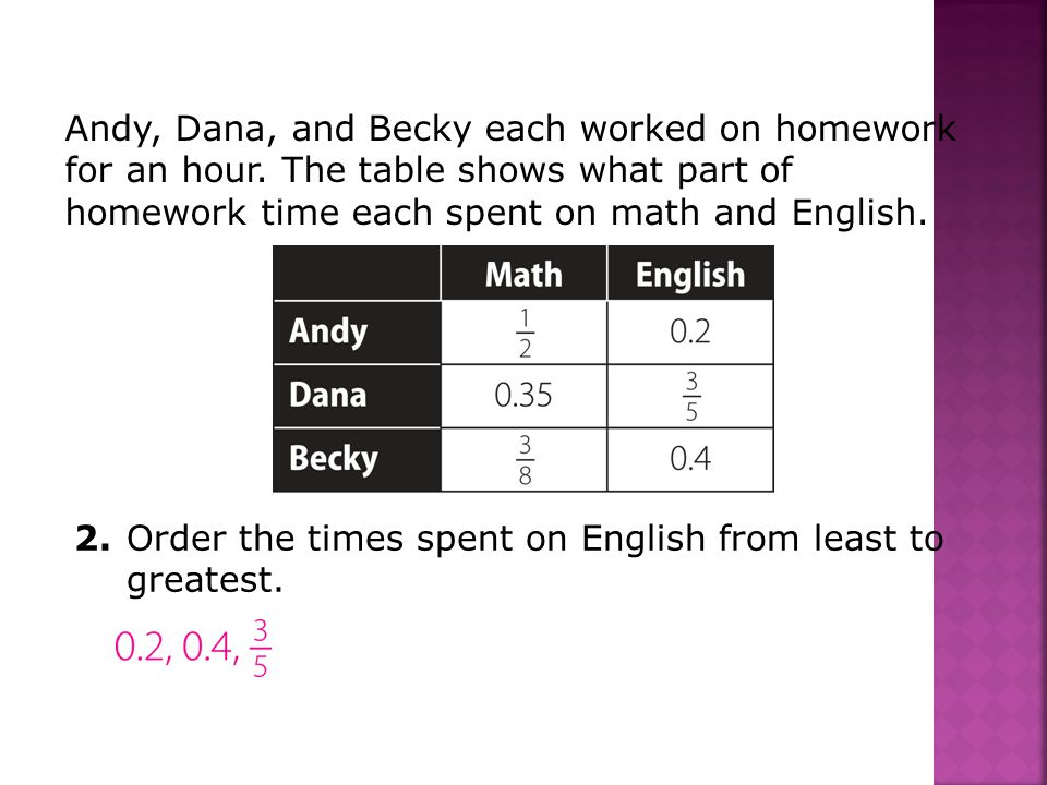 Andy, Dana, and Becky each worked on homework for an hour