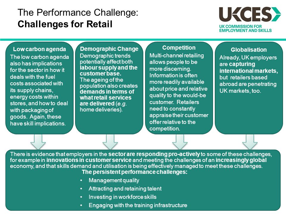 The Performance Challenge: Challenges for Retail