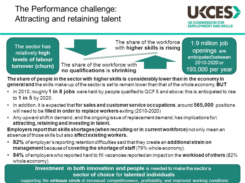The Performance challenge: Attracting and retaining talent