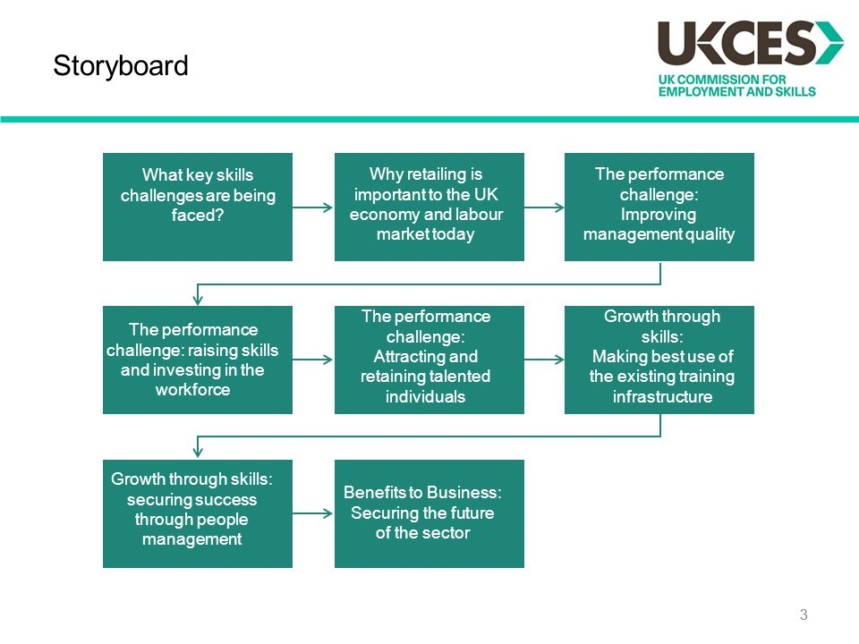 Storyboard What key skills challenges are being faced