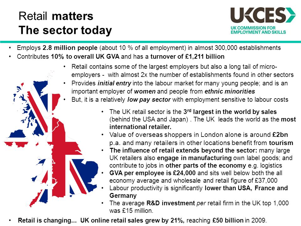 Retail matters The sector today