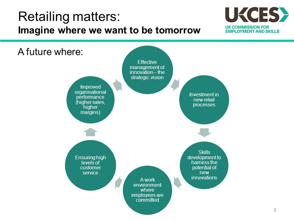 Retailing matters: Imagine where we want to be tomorrow