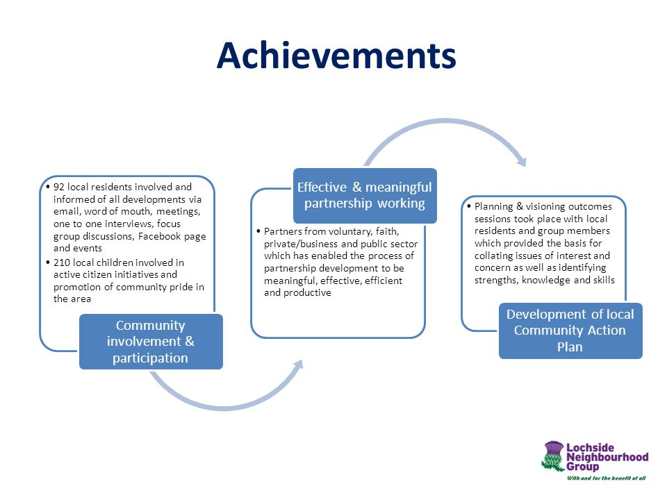 Achievements Effective & meaningful partnership working