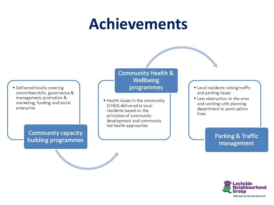 Achievements Community Health & Wellbeing programmes