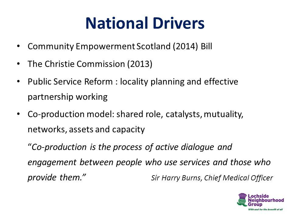 National Drivers Community Empowerment Scotland (2014) Bill