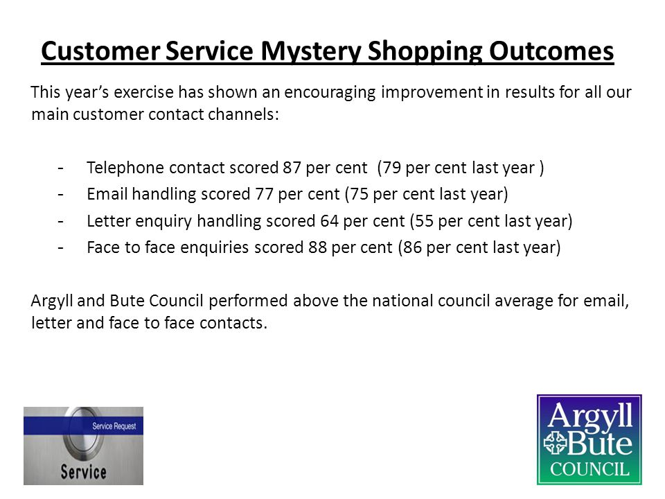 Customer Service Mystery Shopping Outcomes