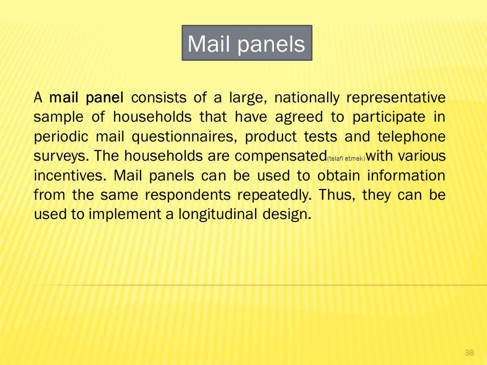 Mail panels