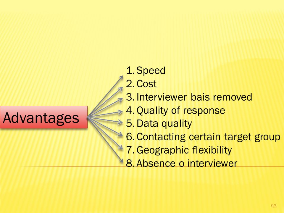 Advantages Speed Cost Interviewer bais removed Quality of response