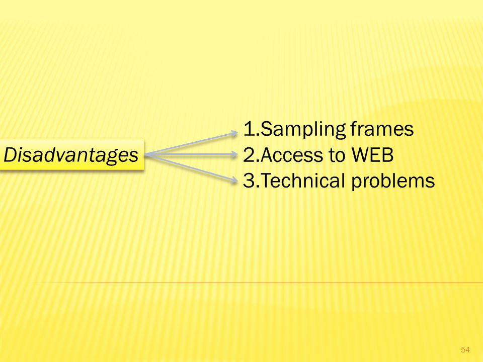 Sampling frames Access to WEB Technical problems Disadvantages