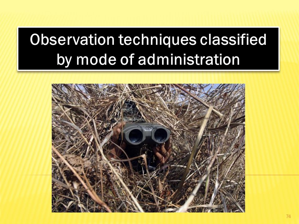 Observation techniques classified by mode of administration