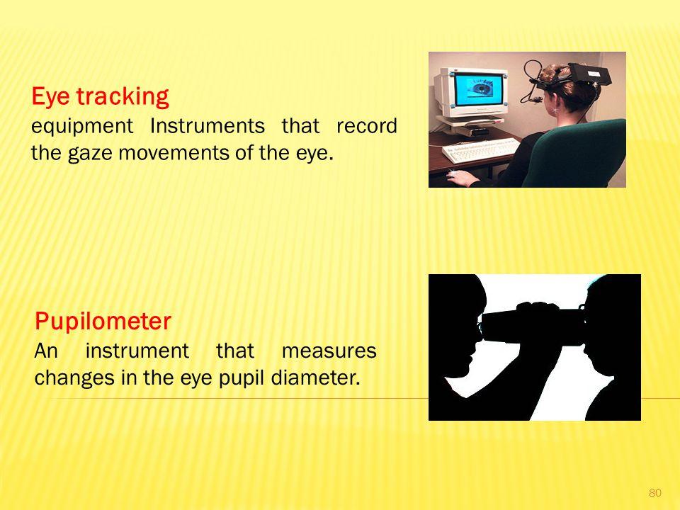 Eye tracking Pupilometer