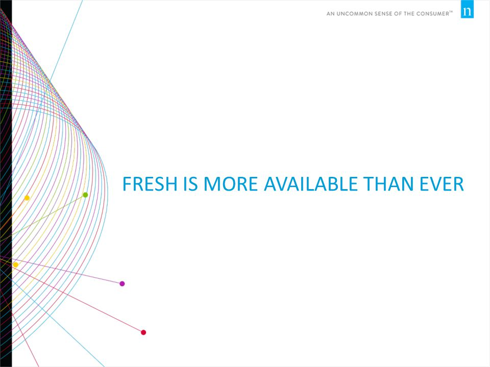 Fresh is more available than ever