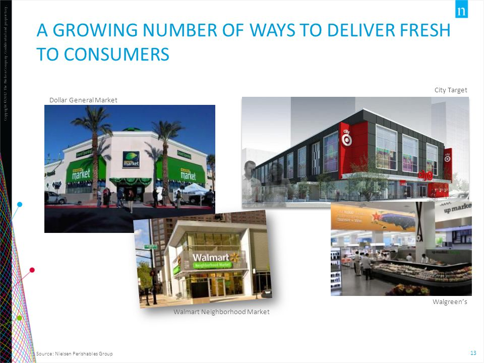 A growing number of ways to deliver fresh to consumers