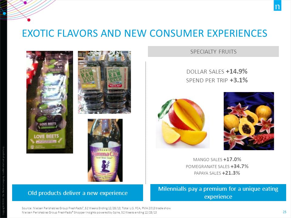 EXOTIC FLAVORS AND NEW CONSUMER EXPERIENCES