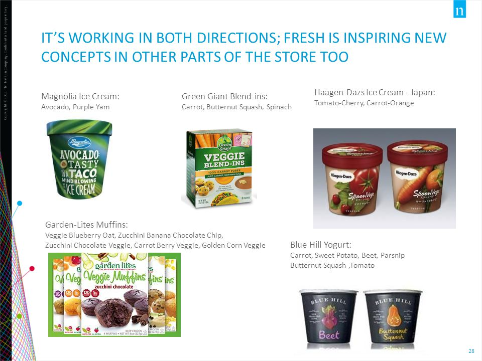 It's working in both directions; Fresh is inspiring new concepts in other parts of the store too