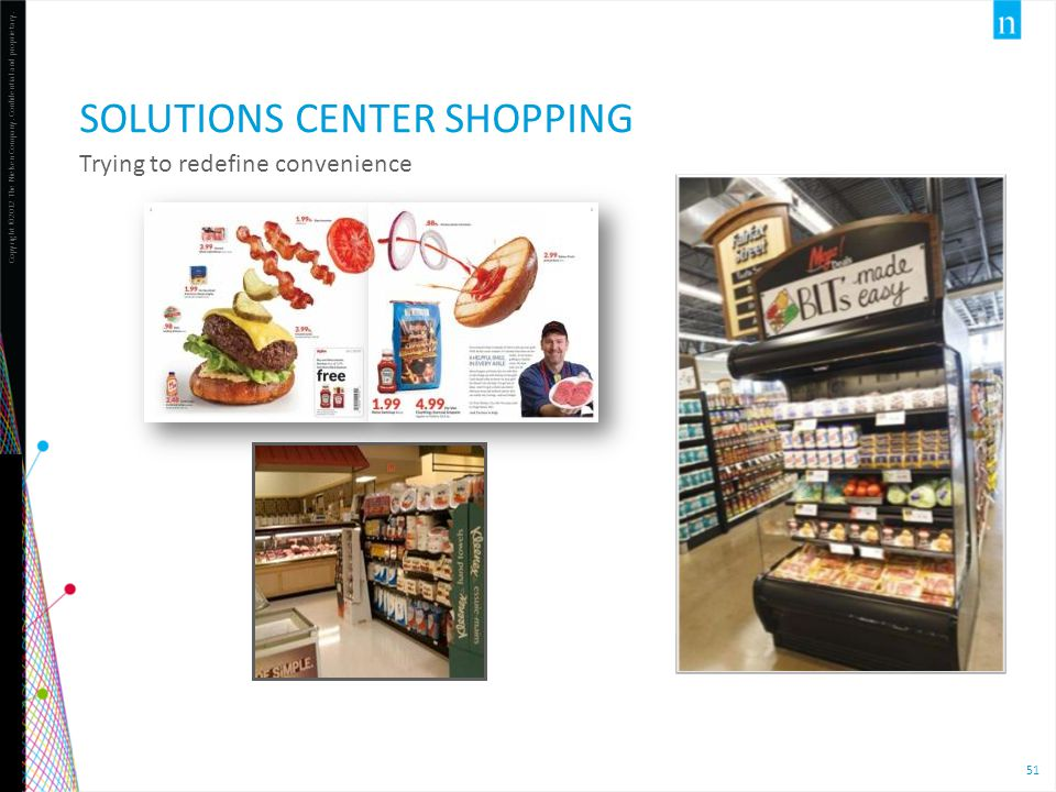 Solutions center shopping