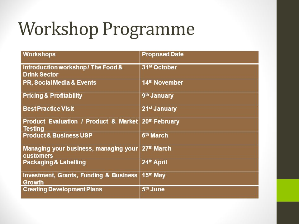 Workshop Programme Workshops Proposed Date