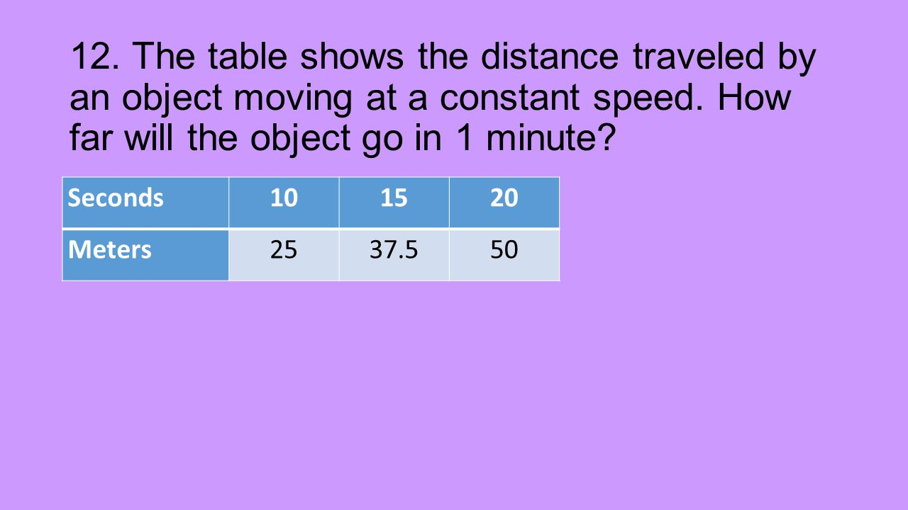 12. The table shows the distance traveled by an object moving at a constant speed. How far will the object go in 1 minute