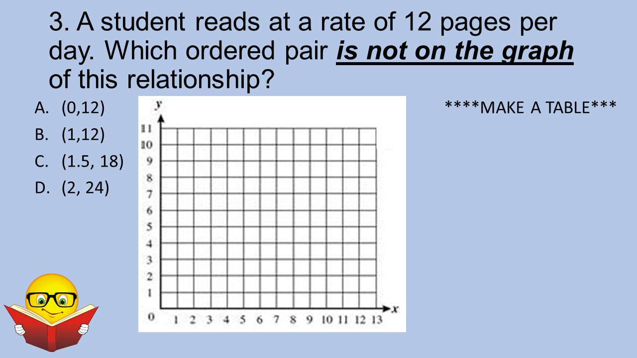 3. A student reads at a rate of 12 pages per day
