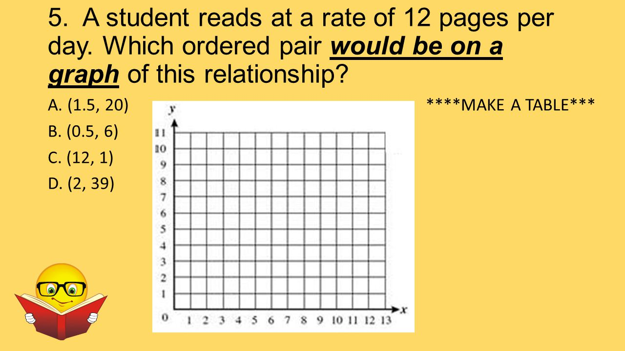 5. A student reads at a rate of 12 pages per day