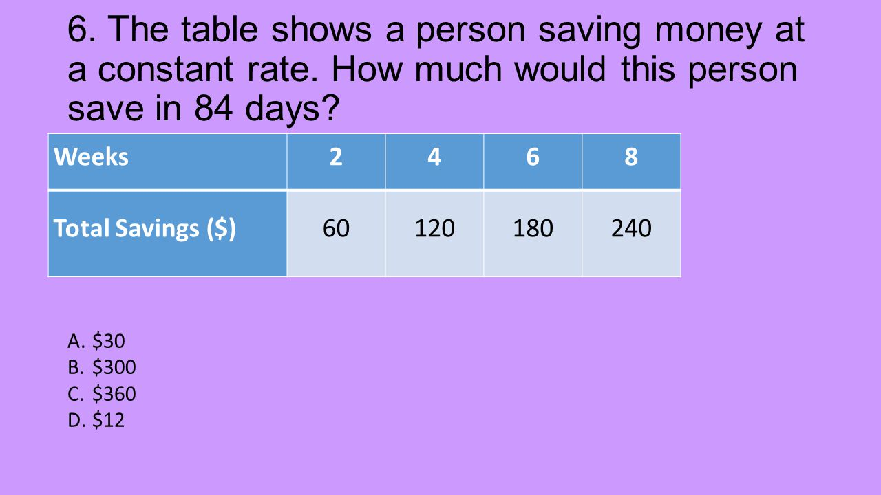 6. The table shows a person saving money at a constant rate