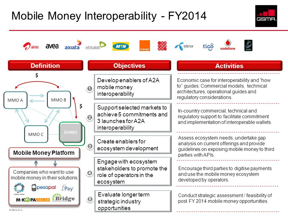 Mobile Money Interoperability - FY2014