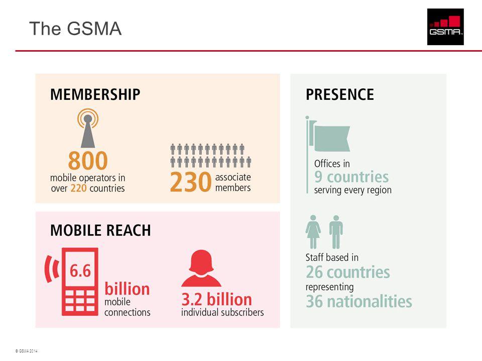 The GSMA