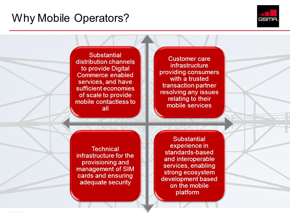 Why Mobile Operators