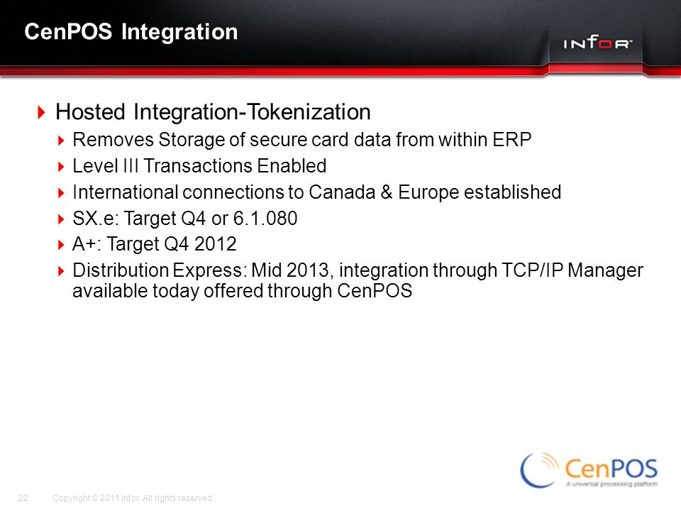 Hosted Integration-Tokenization