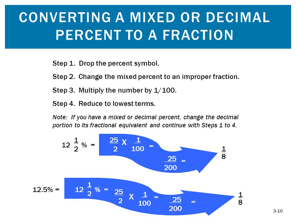 Converting a mixed or decimal Percent to a fraction