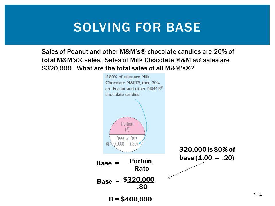 Solving for Base