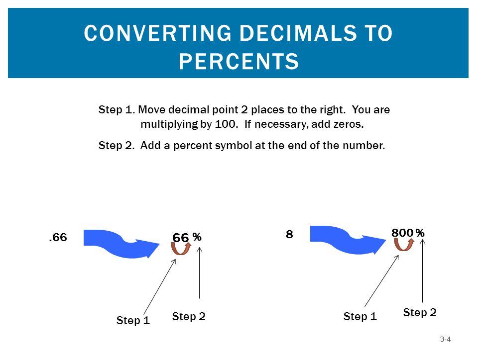 Converting Decimals to Percents