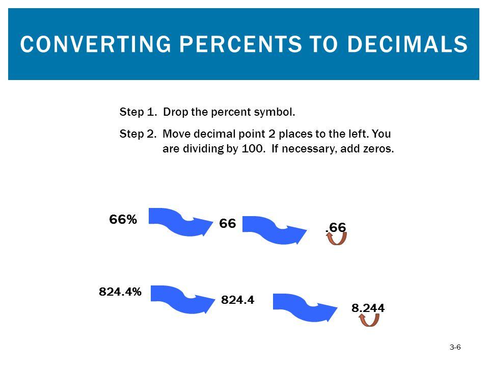 Converting Percents to Decimals