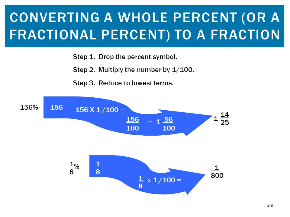 Converting a Whole Percent (or a Fractional Percent) to a Fraction