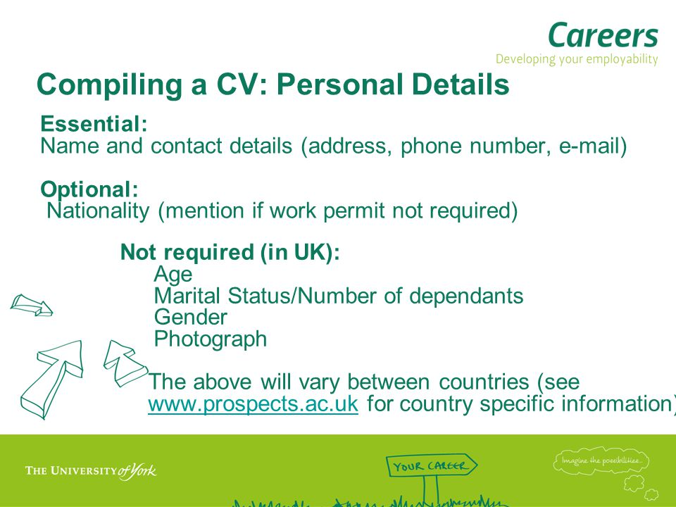 Compiling a CV: Personal Details