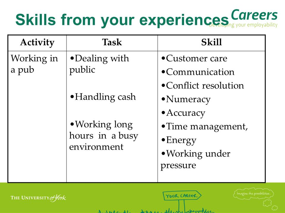 Skills from your experiences