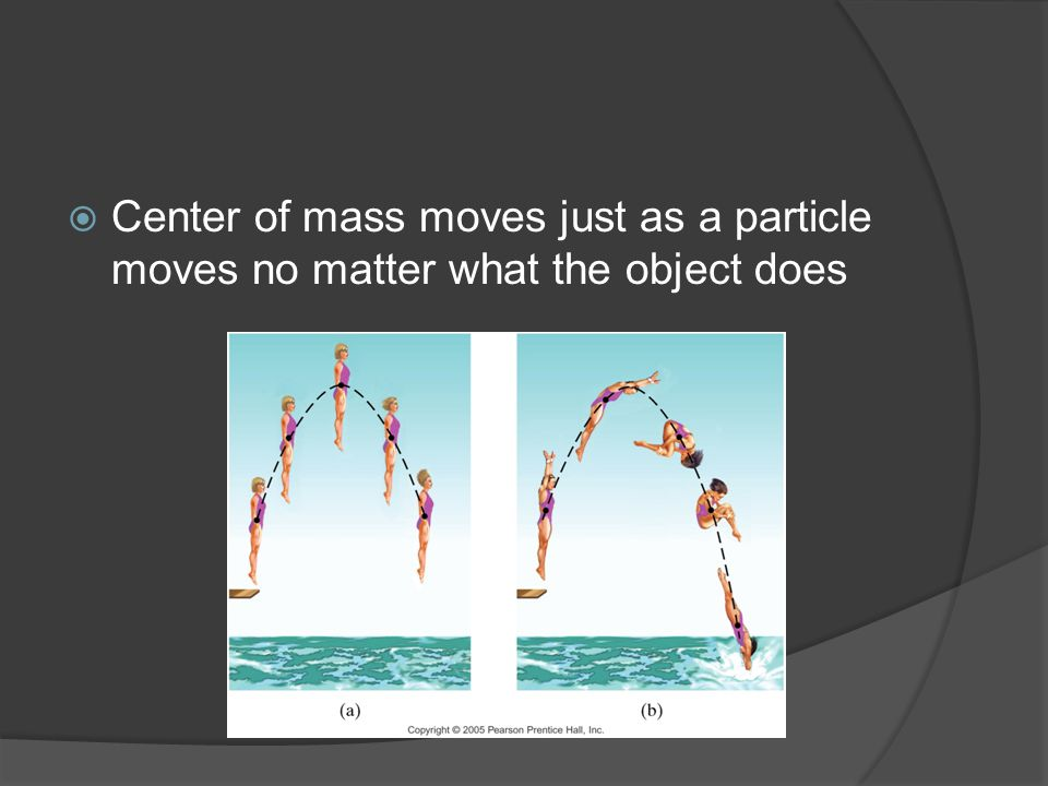 Center of mass moves just as a particle moves no matter what the object does