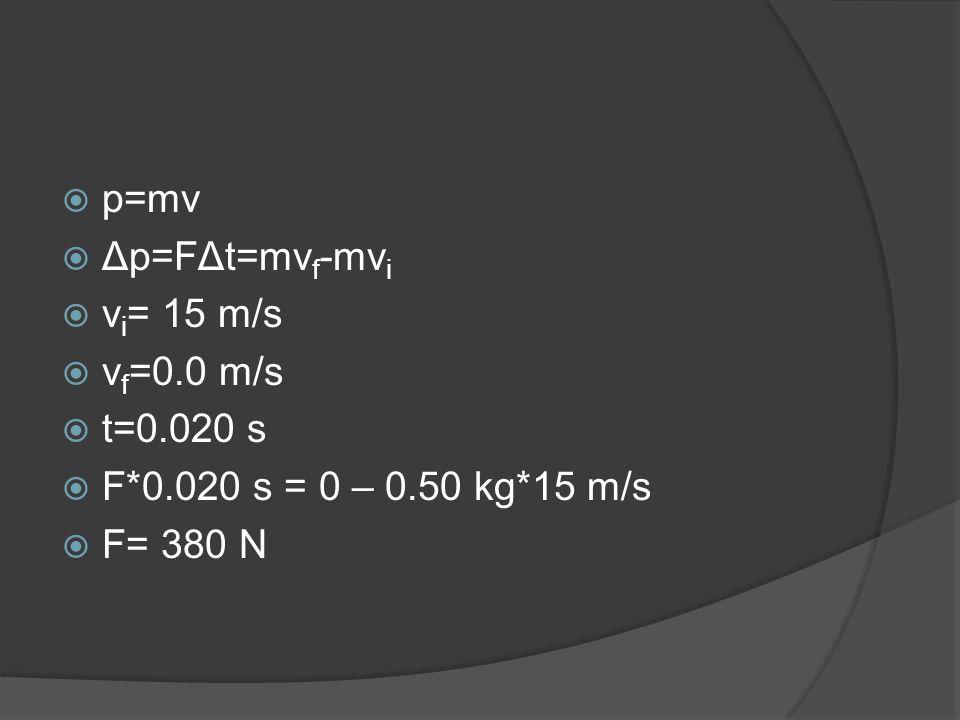 p=mv Δp=FΔt=mvf-mvi vi= 15 m/s vf=0.0 m/s t=0.020 s F*0.020 s = 0 – 0.50 kg*15 m/s F= 380 N