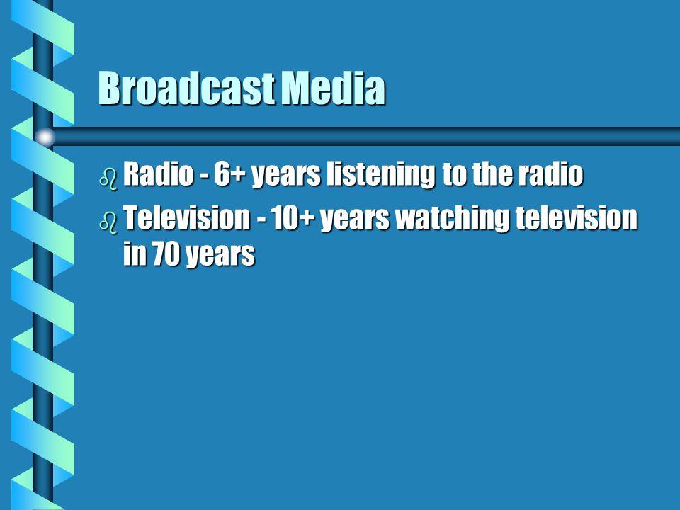 Broadcast Media Radio - 6+ years listening to the radio