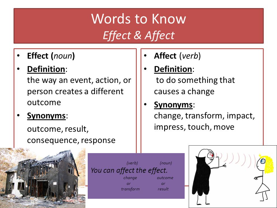 Words to Know Effect & Affect
