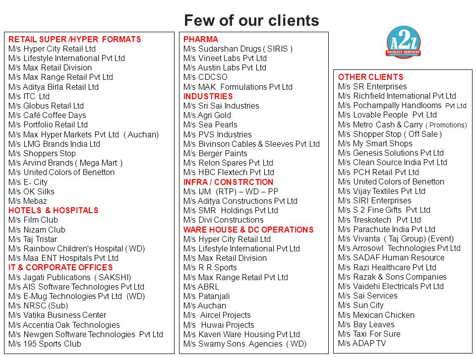 Few of our clients RETAIL SUPER /HYPER FORMATS