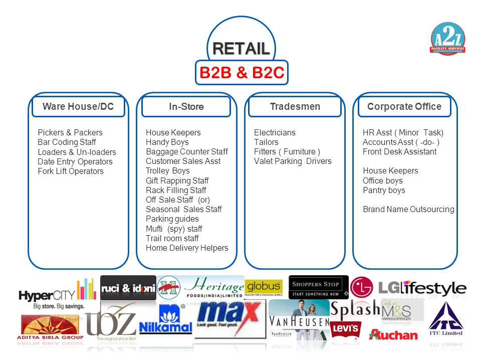 RETAIL B2B & B2C Ware House/DC In-Store Tradesmen Corporate Office