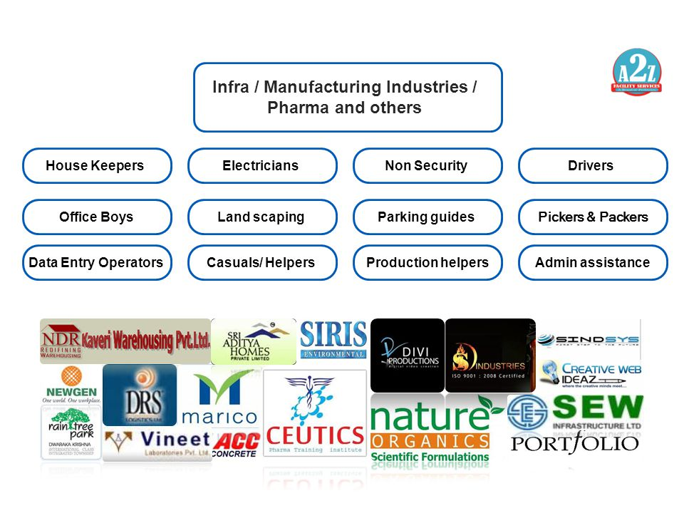 Infra / Manufacturing Industries /