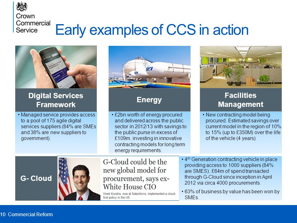 Early examples of CCS in action