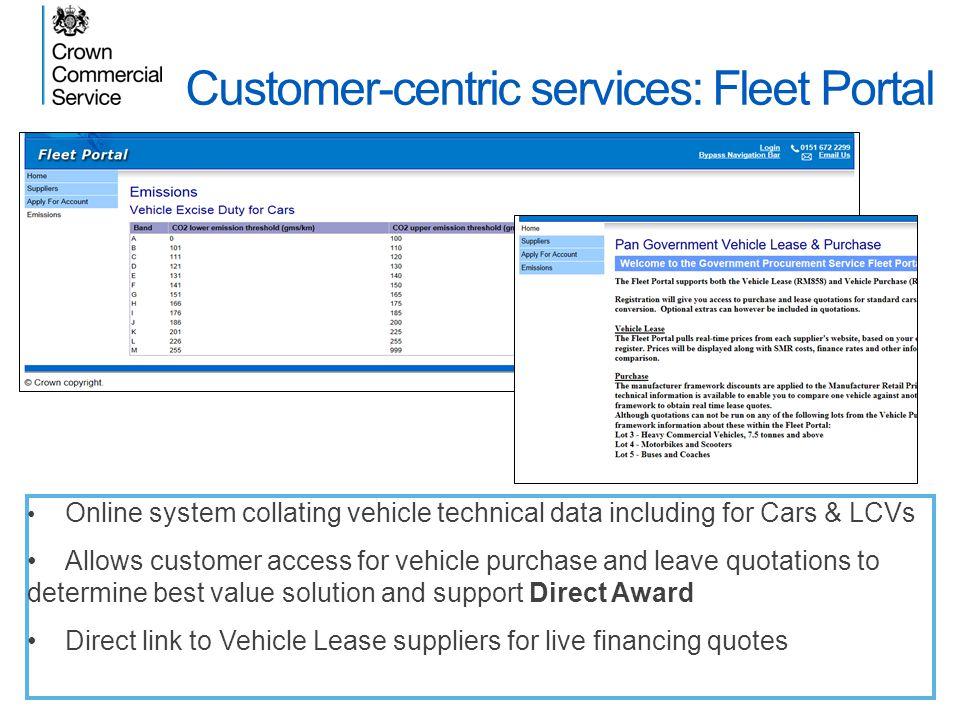 Customer-centric services: Fleet Portal