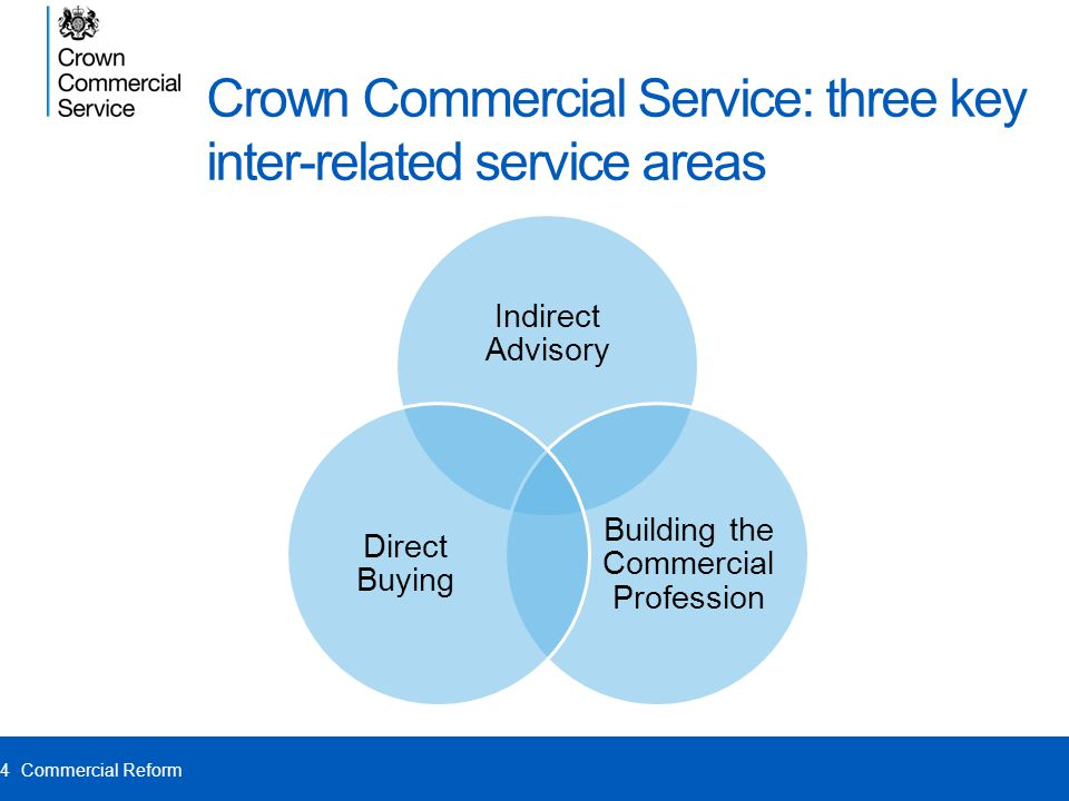 Crown Commercial Service: three key inter-related service areas