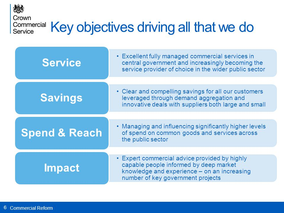 Key objectives driving all that we do
