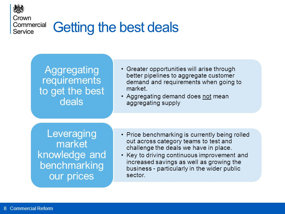 Getting the best deals Aggregating requirements to get the best deals