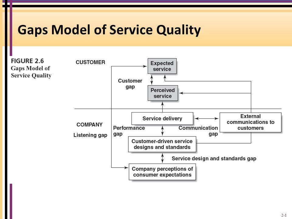 the gap model in service