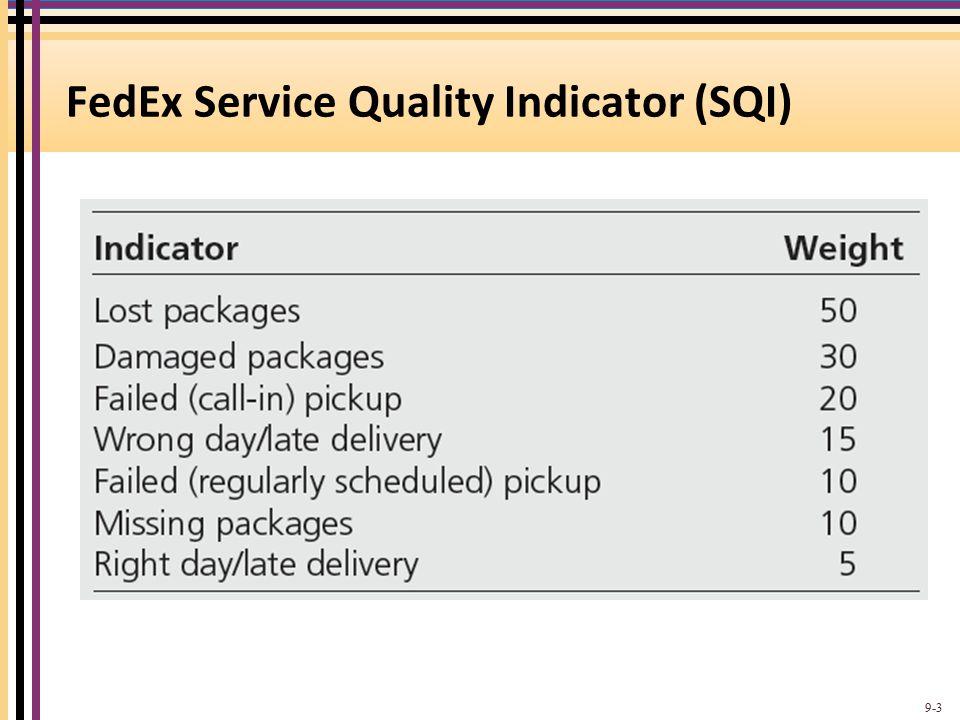 FedEx Service Quality Indicator (SQI)